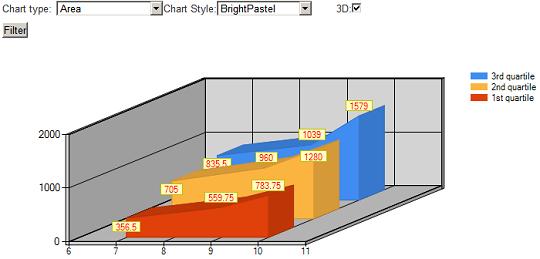 ASP.NET MVC configurable chart