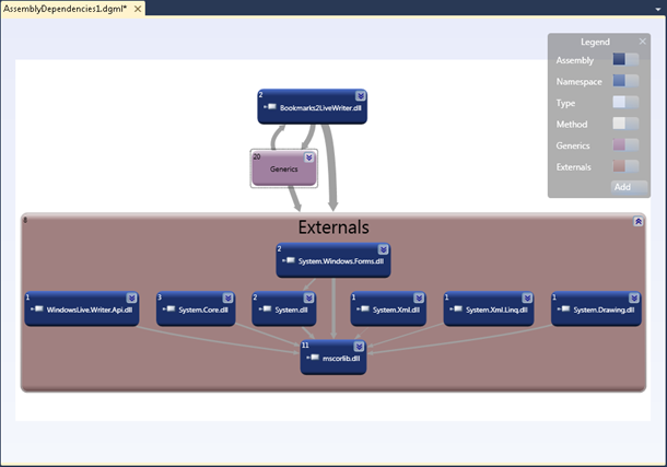 Visual Studio 2010: Assembly dependencies