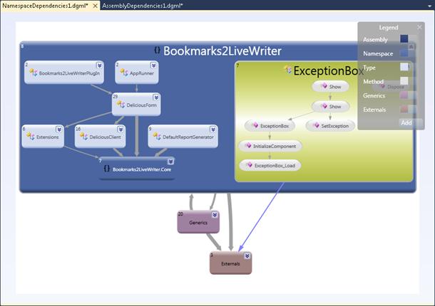 Namespace dependencies