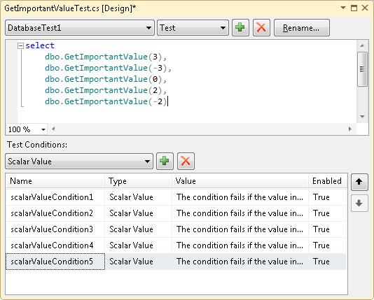Database unit test with multiple conditions and values