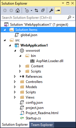 ASP.NET MVC 6: Solution structure