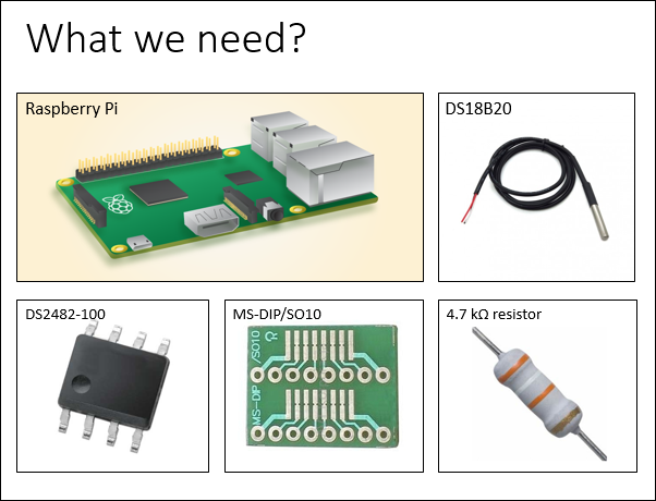 Raspberry PI and other electronics