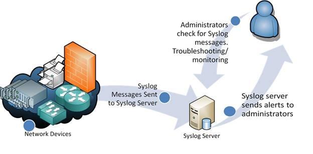 syslog-server