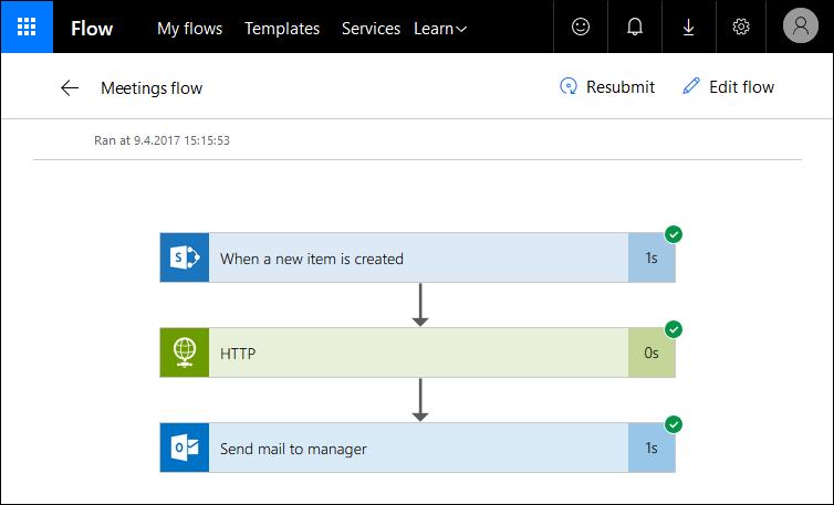 Microsoft Flow: Flow log