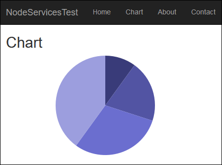 ASP.NET Core server-side chart using Node services and D3.js