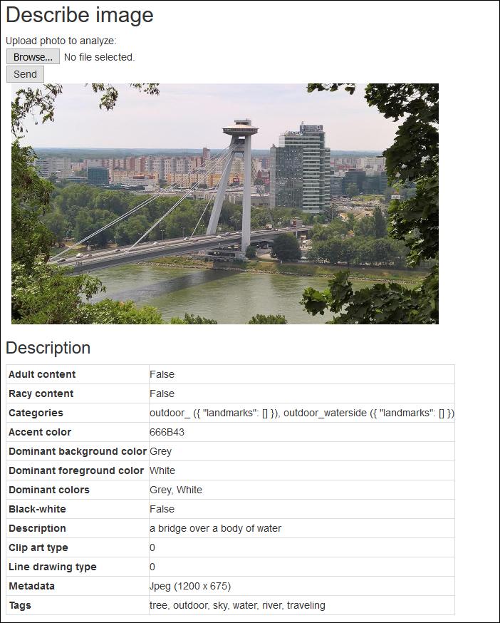 Computer Vision API: Bratislava UFO bridge