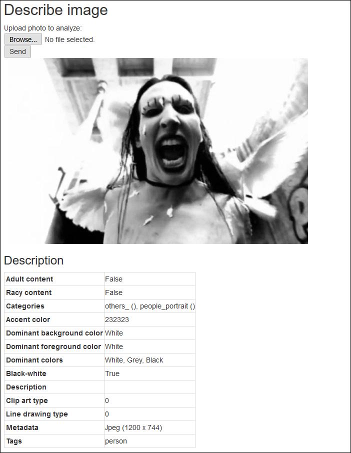 Computer Vision API: Marilyn Manson