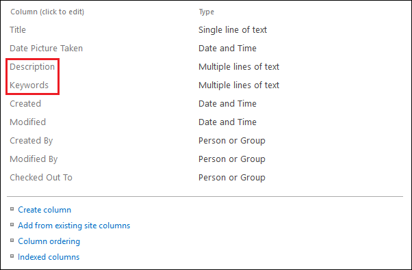 SharePoint picture library