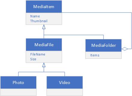 Media folder composite