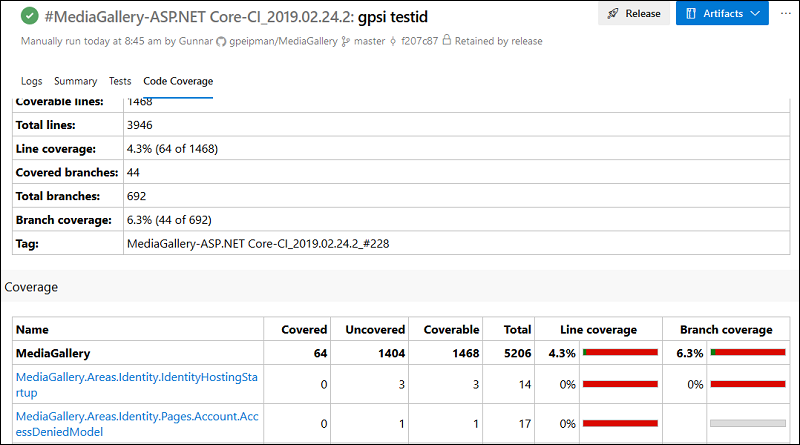 ASP.NET Core code coverage reports on Azure DevOps