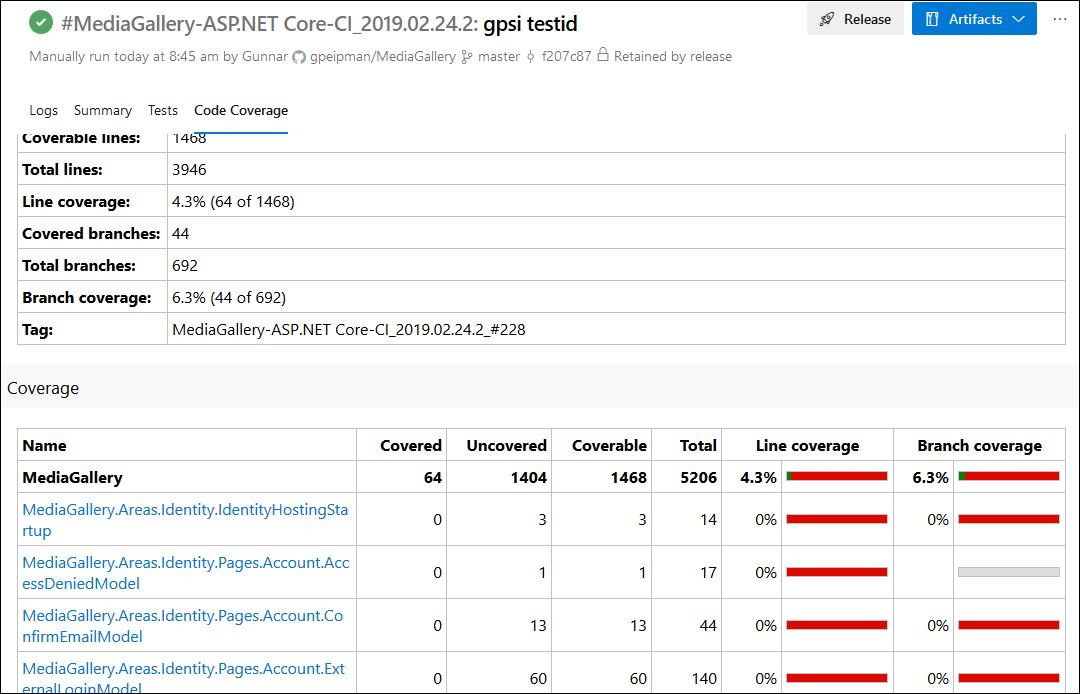 Azure DevOps: Code coverage report