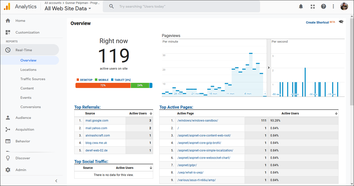 google-analytics-119-no-chrome