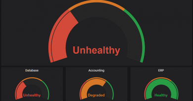 Grafana dashboard for ASP.NET Core health checks