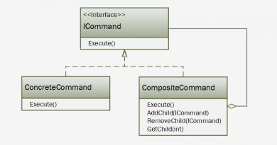 Composite command