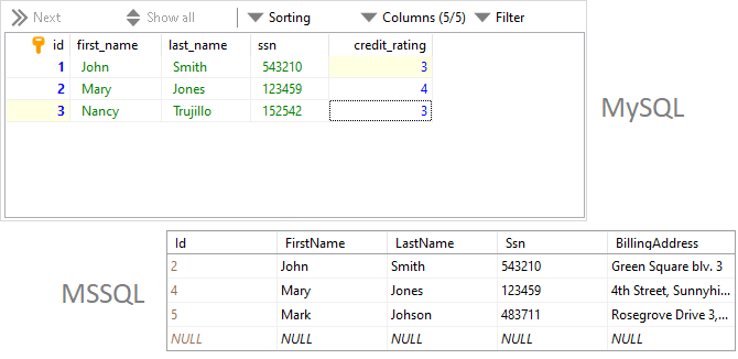 Customers tables in MySQL and MSSQL