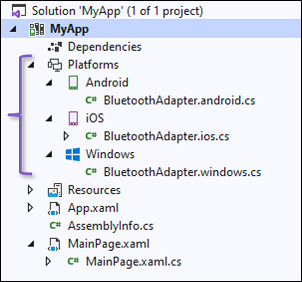 .NET MAUI project in Visual Studio